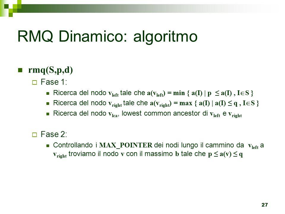 RMQ Dinamico: algoritmo