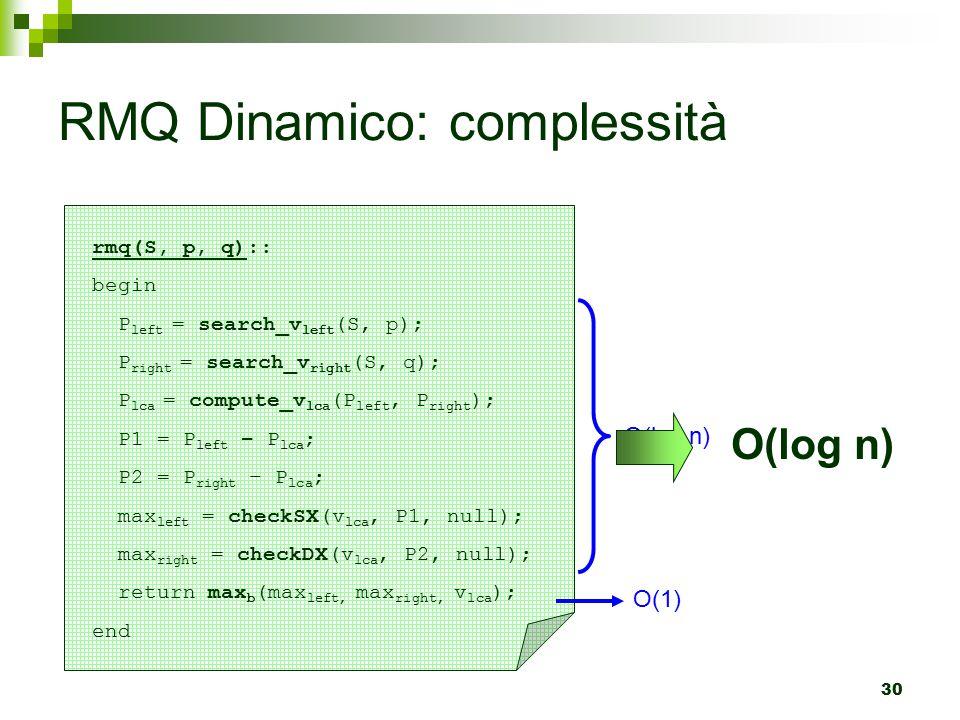 RMQ Dinamico: complessità