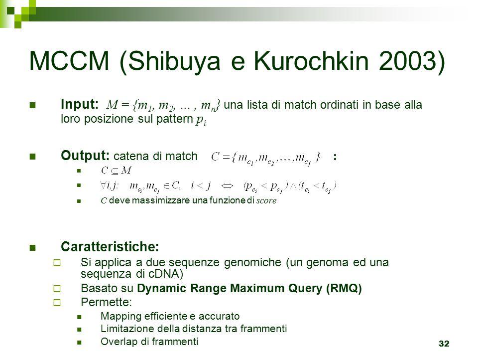 MCCM (Shibuya e Kurochkin 2003)