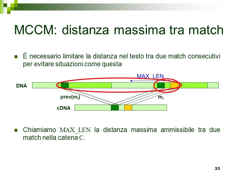 MCCM: distanza massima tra match