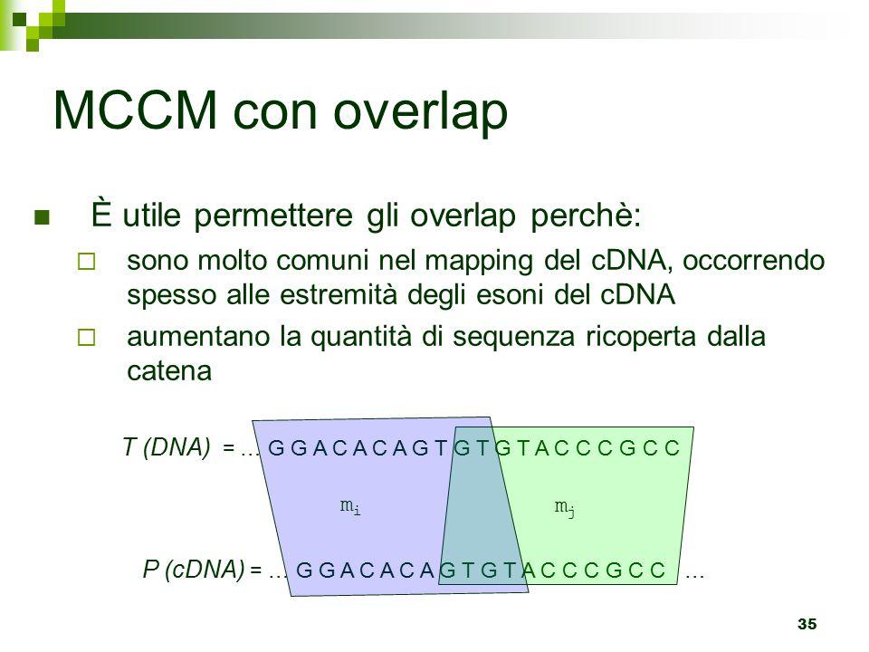 MCCM con overlap È utile permettere gli overlap perchè: