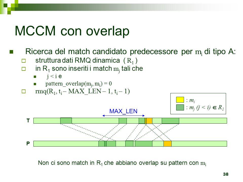 MCCM con overlap Ricerca del match candidato predecessore per mi di tipo A: struttura dati RMQ dinamica ( R1 )