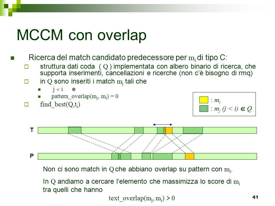 MCCM con overlap Ricerca del match candidato predecessore per mi di tipo C:
