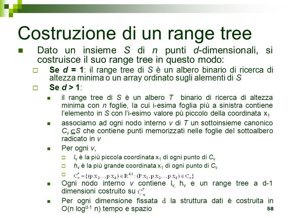 Costruzione di un range tree