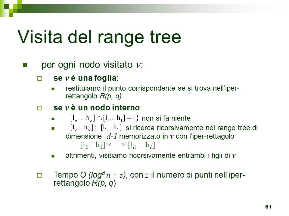 Visita del range tree per ogni nodo visitato v: se v è una foglia: