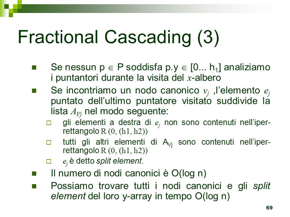 Fractional Cascading (3)