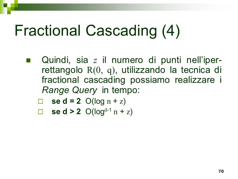 Fractional Cascading (4)