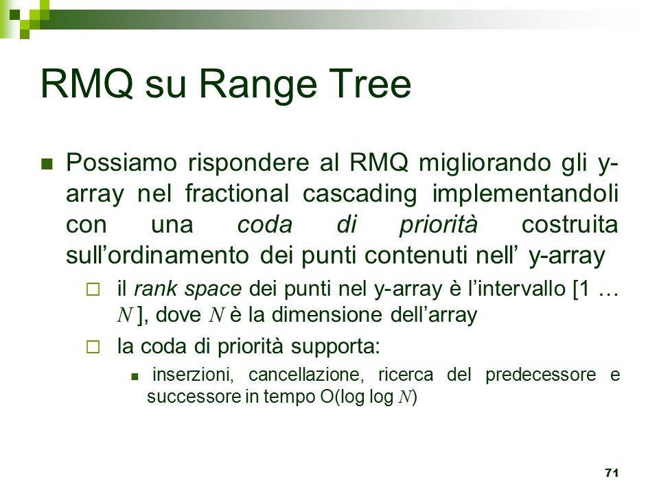 RMQ su Range Tree