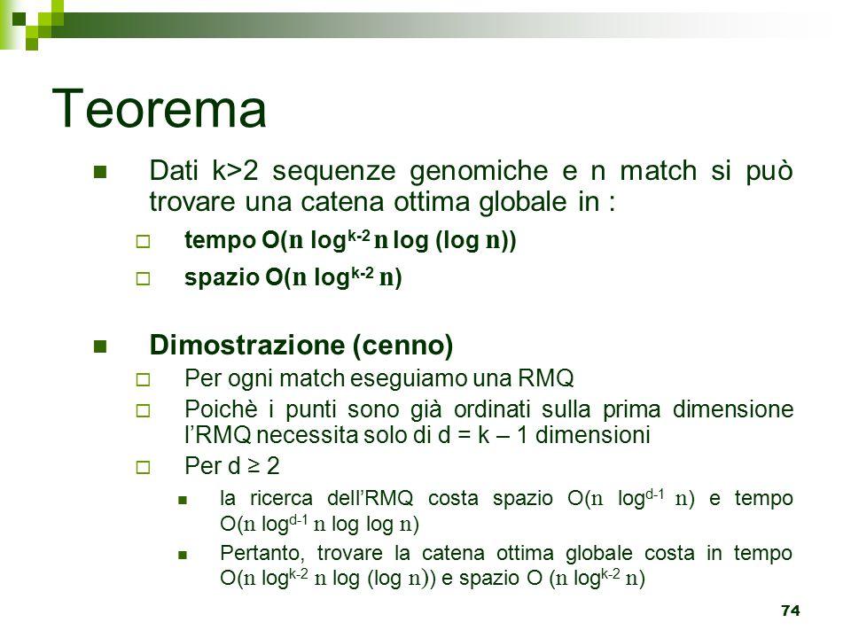 Teorema Dati k>2 sequenze genomiche e n match si può trovare una catena ottima globale in : tempo O(n logk-2 n log (log n))