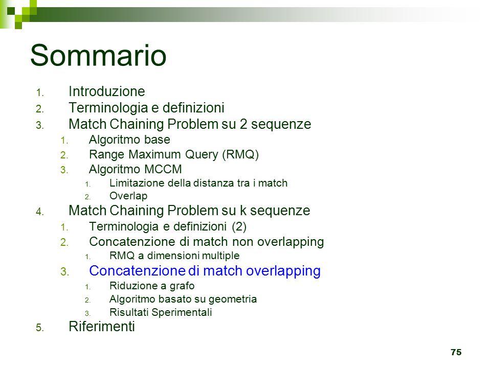 Sommario Concatenzione di match overlapping Introduzione