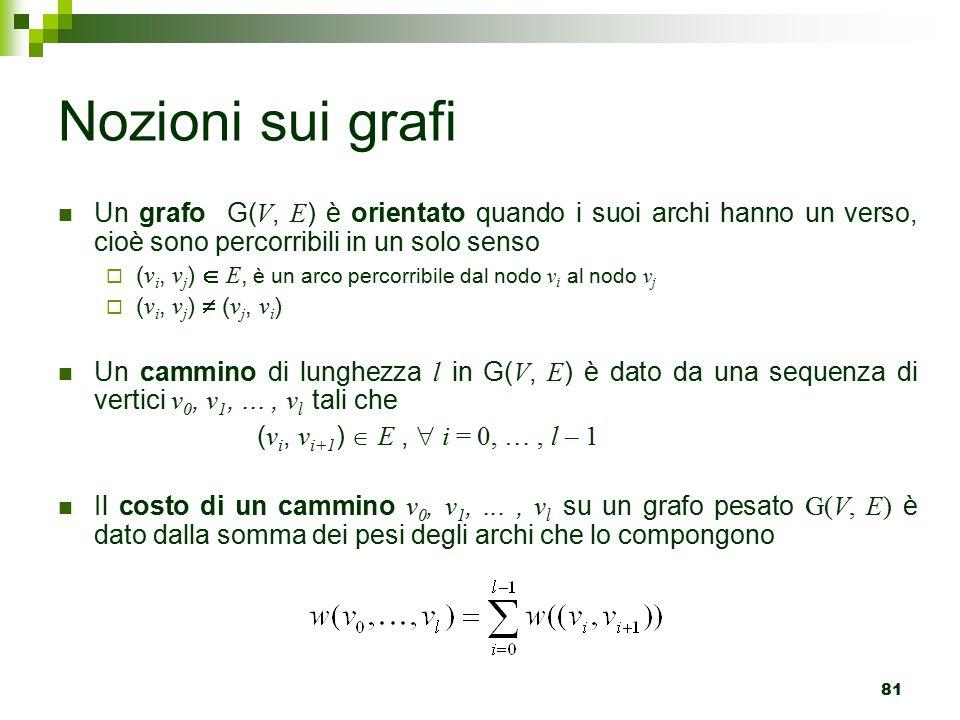 Nozioni sui grafi Un grafo G(V, E) è orientato quando i suoi archi hanno un verso, cioè sono percorribili in un solo senso.