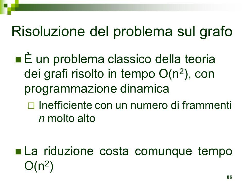 Risoluzione del problema sul grafo