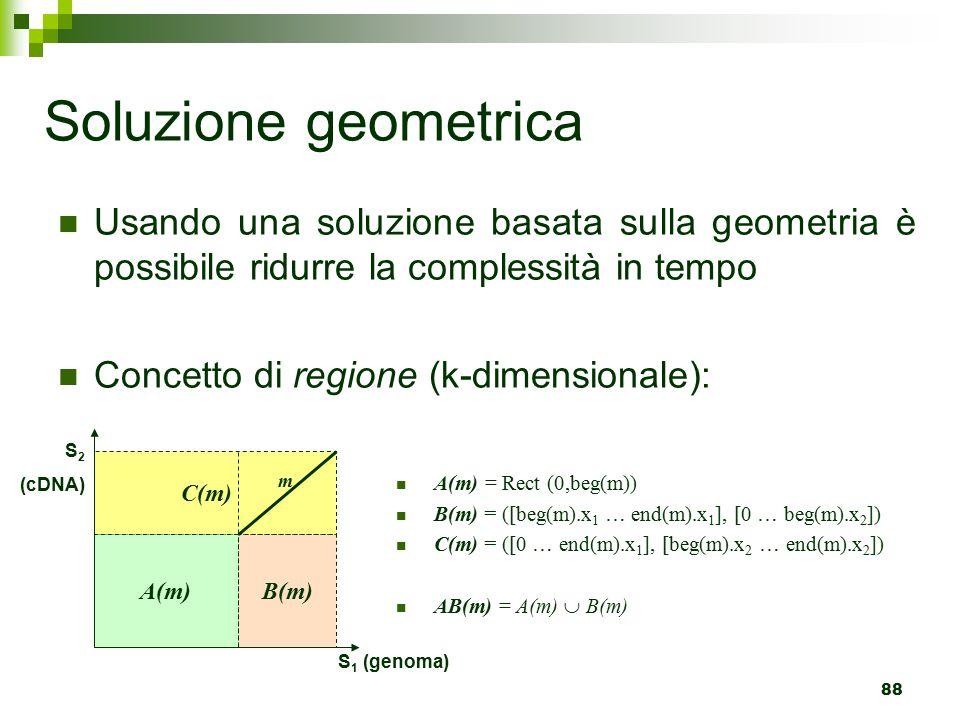 Soluzione geometrica Usando una soluzione basata sulla geometria è possibile ridurre la complessità in tempo.