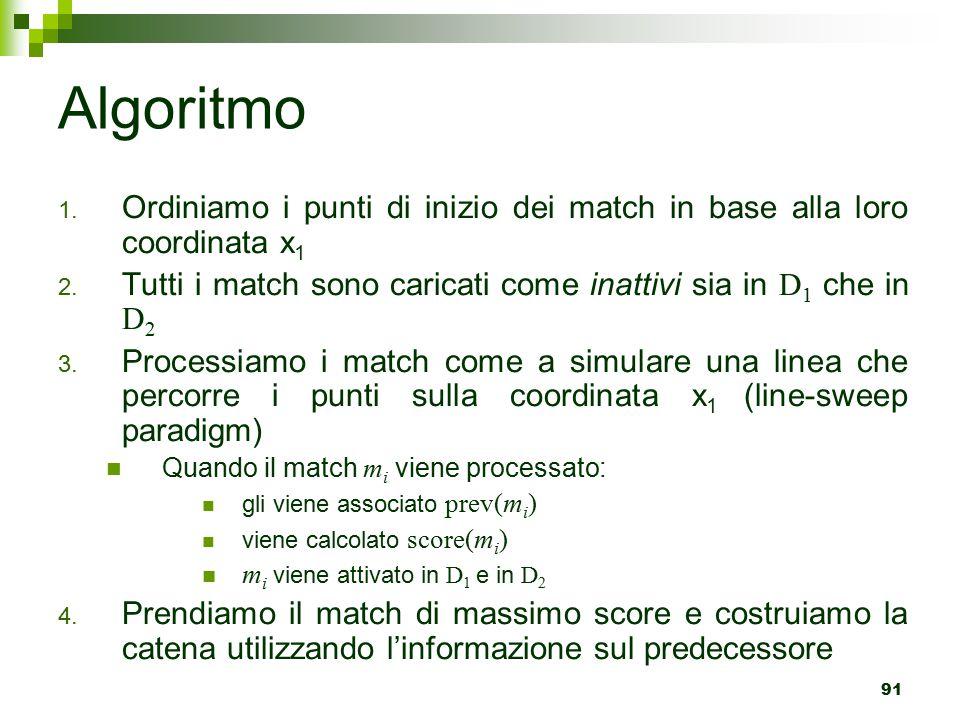 Algoritmo Ordiniamo i punti di inizio dei match in base alla loro coordinata x1. Tutti i match sono caricati come inattivi sia in D1 che in D2.