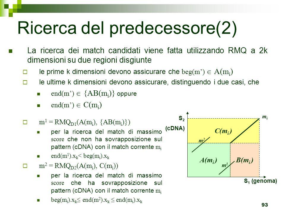 Ricerca del predecessore(2)