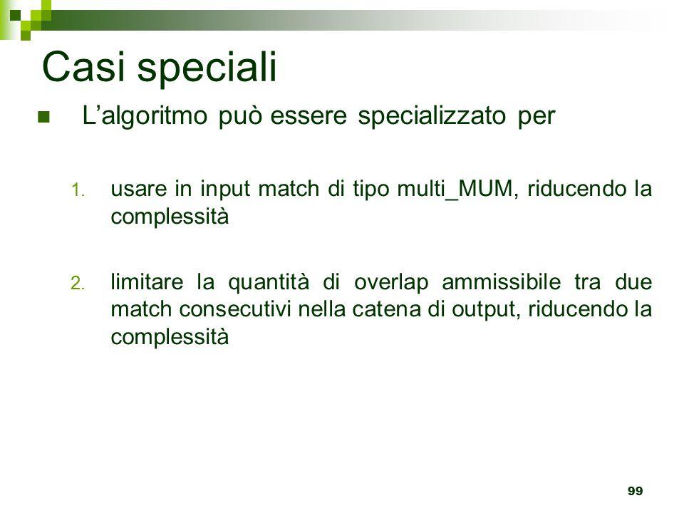 Casi speciali L'algoritmo può essere specializzato per