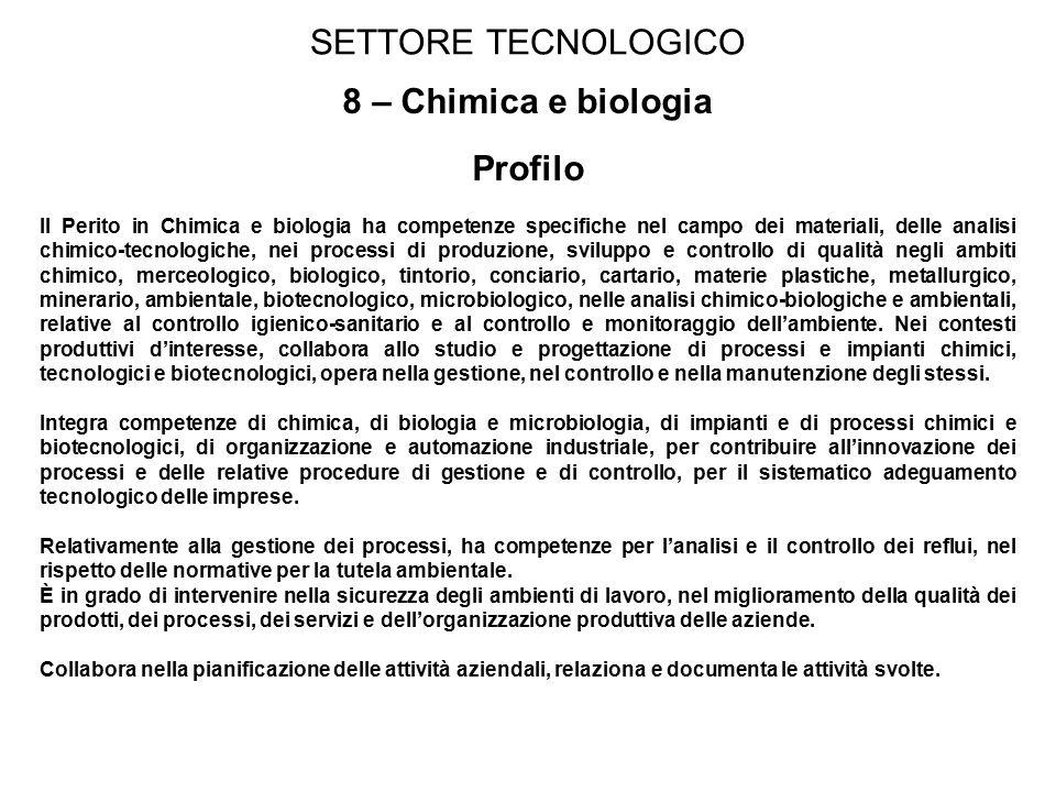 8 – Chimica e biologia Profilo