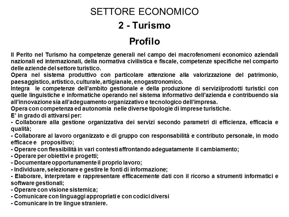 SETTORE ECONOMICO 2 - Turismo Profilo