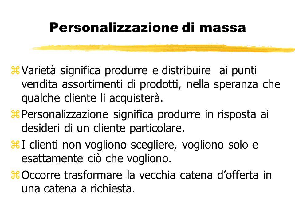 Personalizzazione di massa