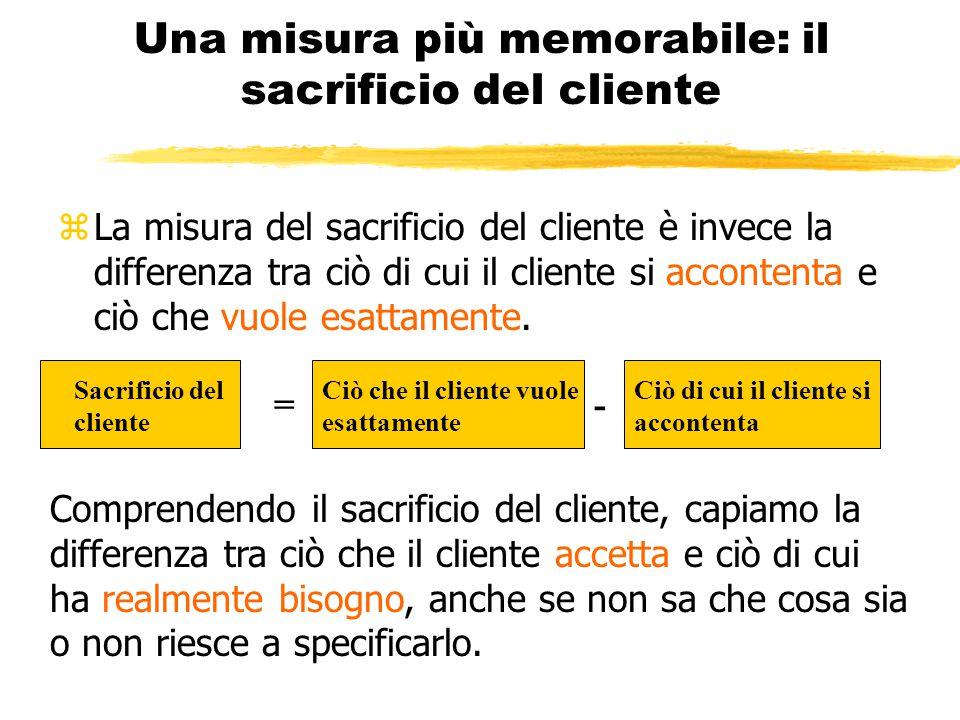Una misura più memorabile: il sacrificio del cliente