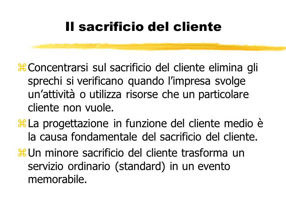 Il sacrificio del cliente