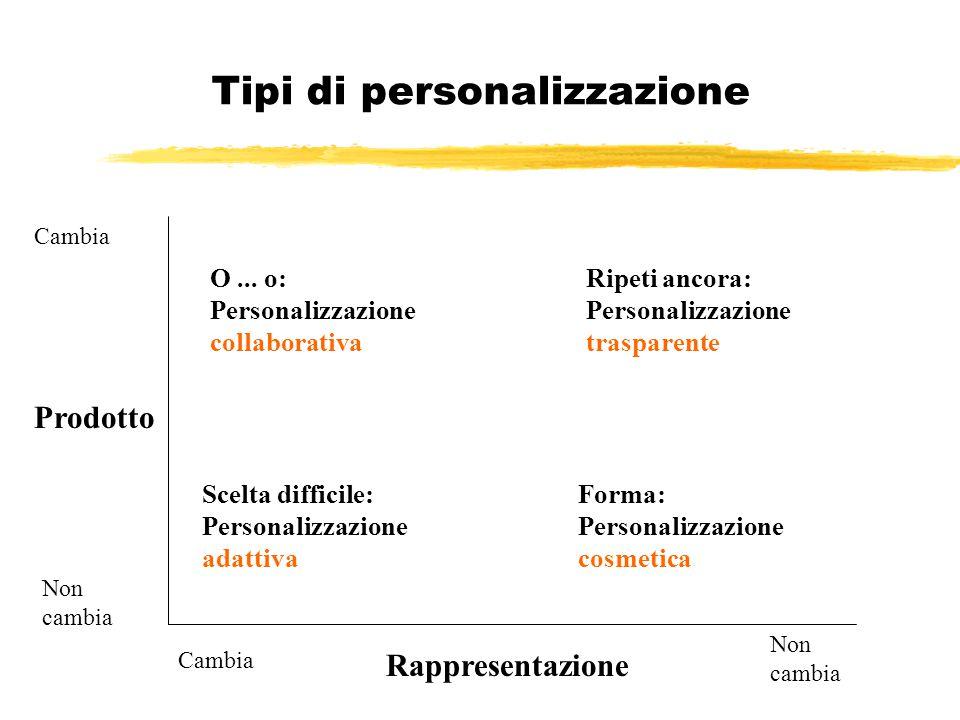 Tipi di personalizzazione