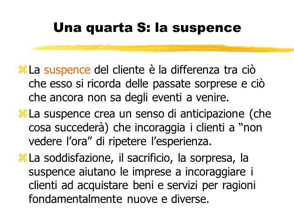Una quarta S: la suspence
