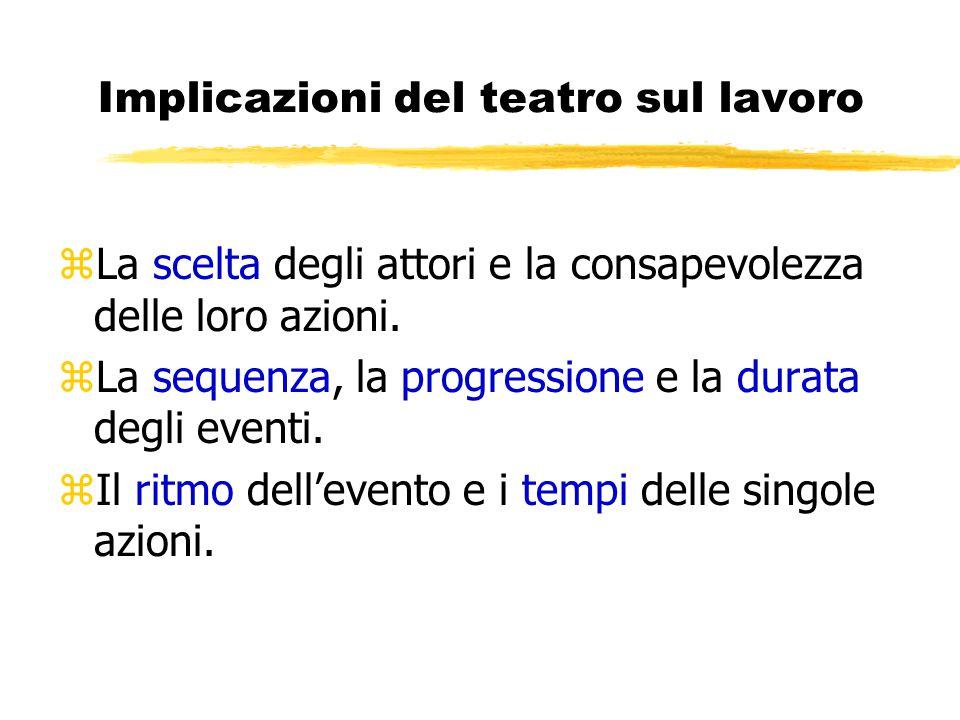 Implicazioni del teatro sul lavoro