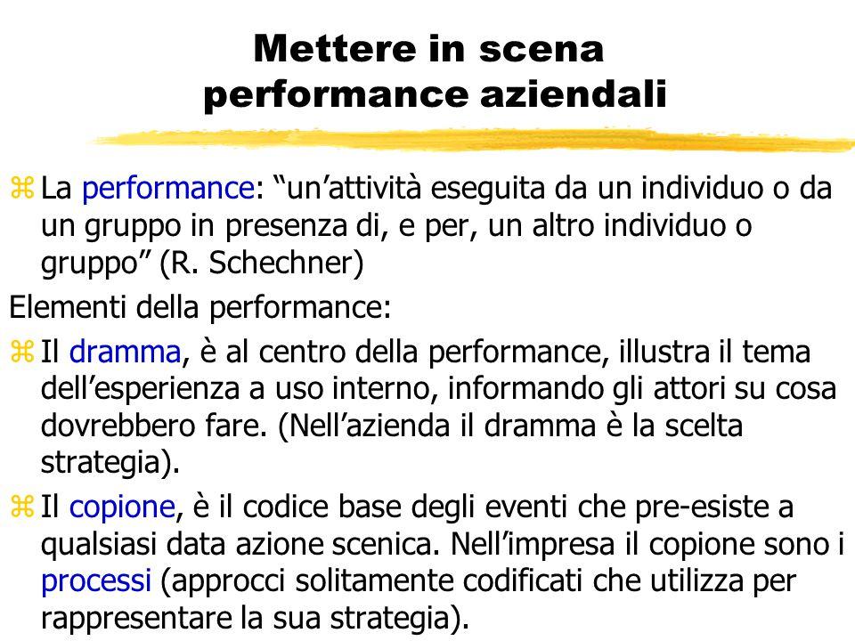 Mettere in scena performance aziendali