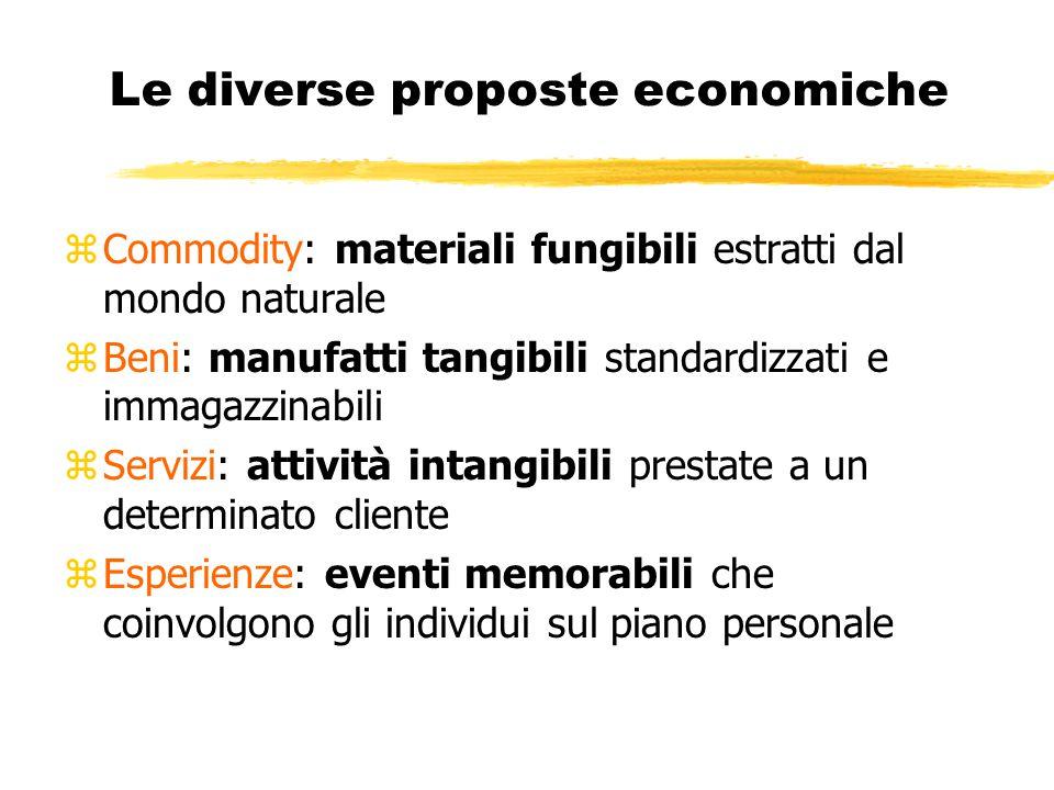 Le diverse proposte economiche