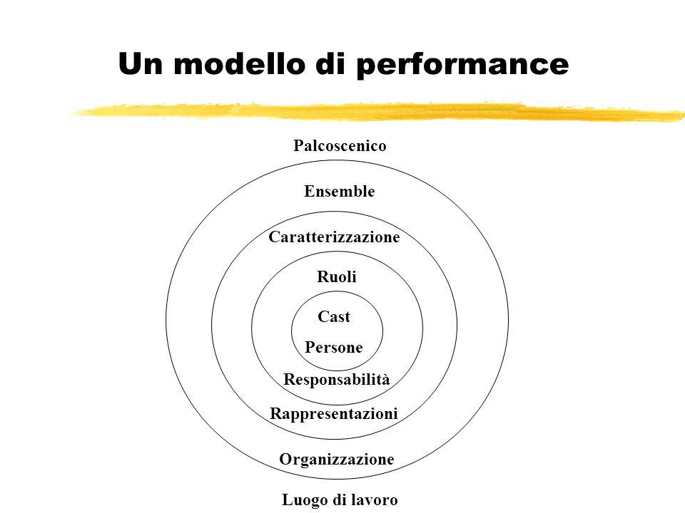 Un modello di performance