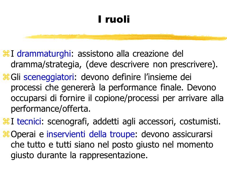 I ruoli I drammaturghi: assistono alla creazione del dramma/strategia, (deve descrivere non prescrivere).