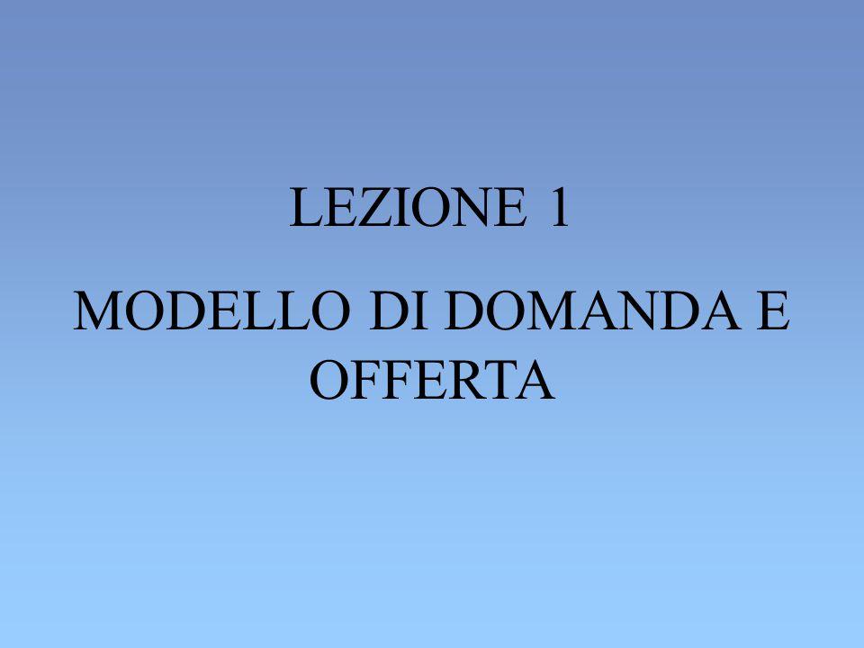 MODELLO DI DOMANDA E OFFERTA