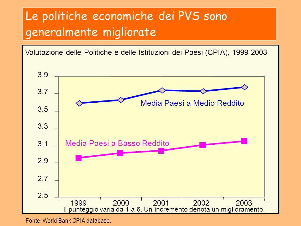 Le politiche economiche dei PVS sono generalmente migliorate