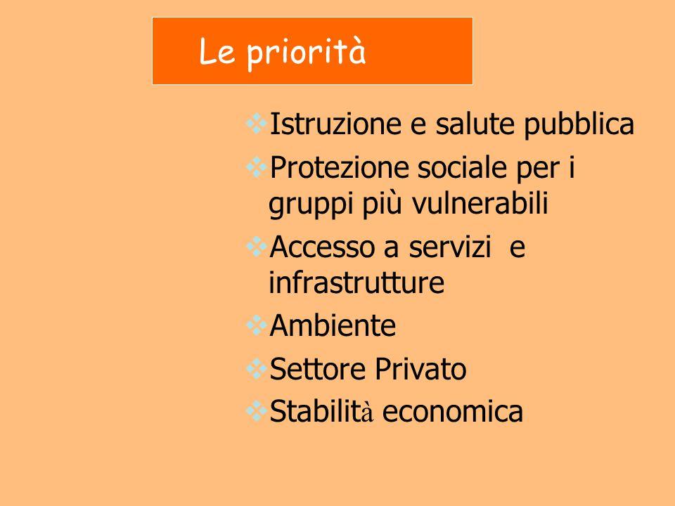 Le priorità Istruzione e salute pubblica