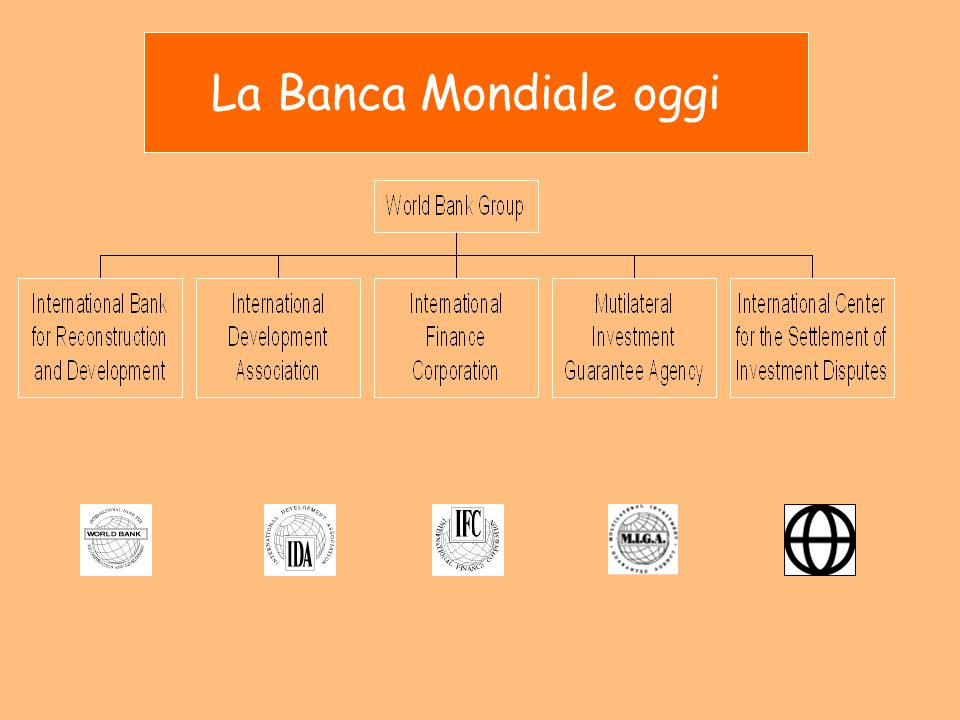 La Banca Mondiale oggi IBRD—Bank loans—middle income countries. Some countries do a blend of IBRD/IDA lending; e.g., India.