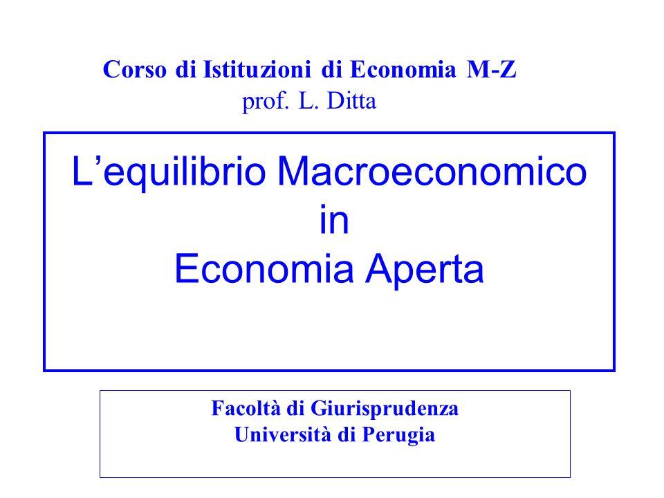 L'equilibrio Macroeconomico in Economia Aperta