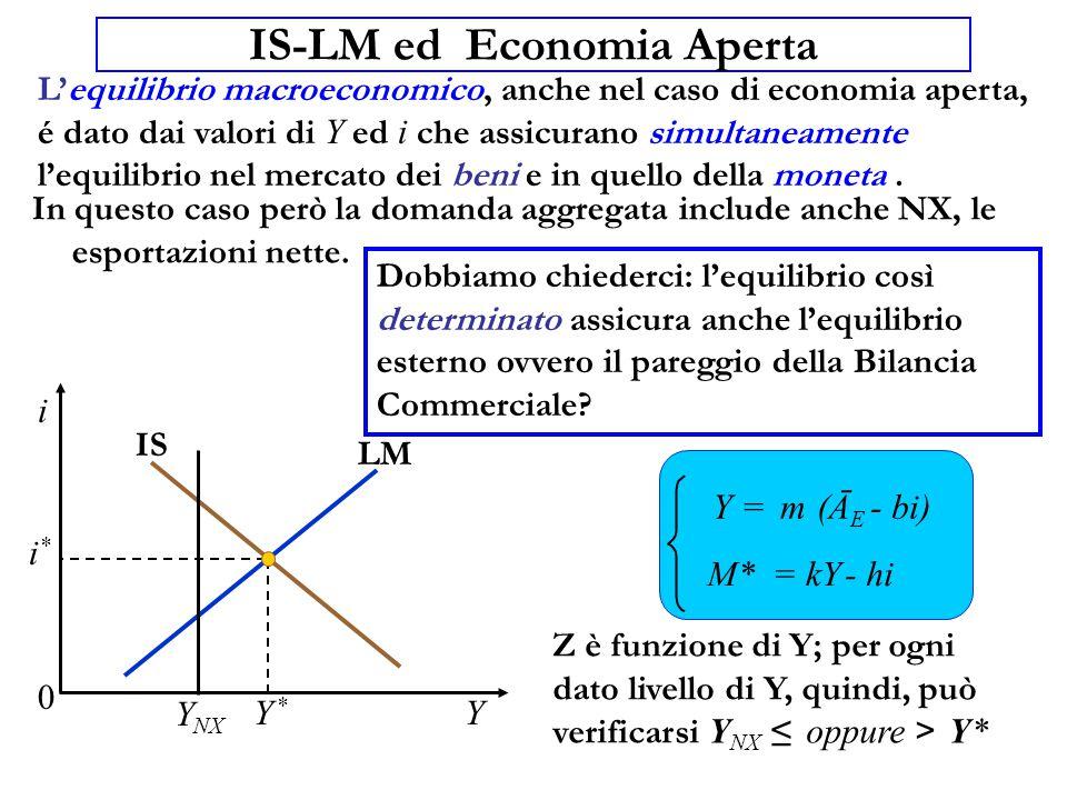 IS-LM ed Economia Aperta