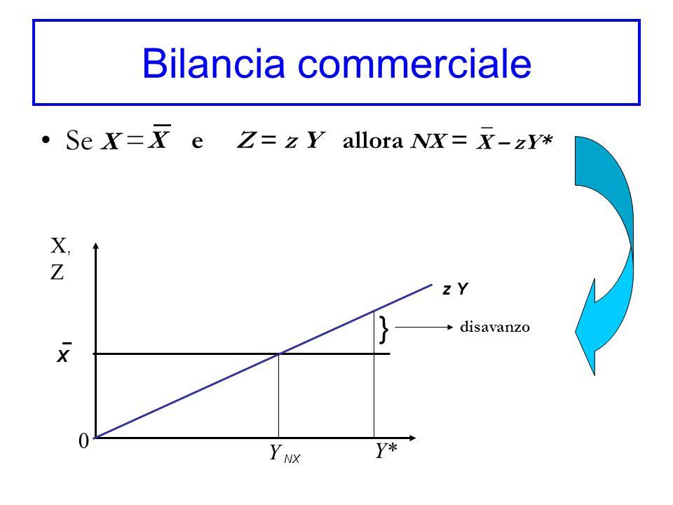 Bilancia commerciale Se X = ¯ } X e Z = z Y allora NX = ¯ X – zY* X, Z