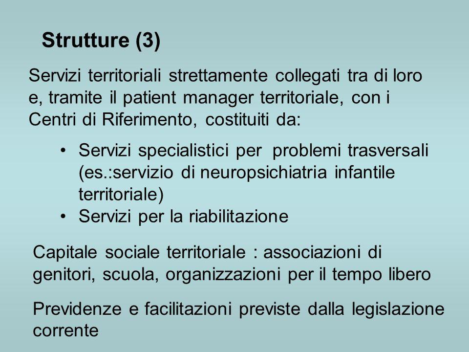 Strutture (3)