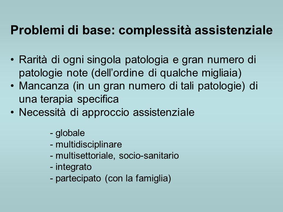 Problemi di base: complessità assistenziale
