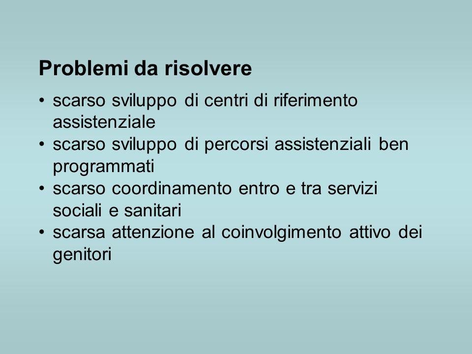 Problemi da risolvere scarso sviluppo di centri di riferimento assistenziale. scarso sviluppo di percorsi assistenziali ben programmati.