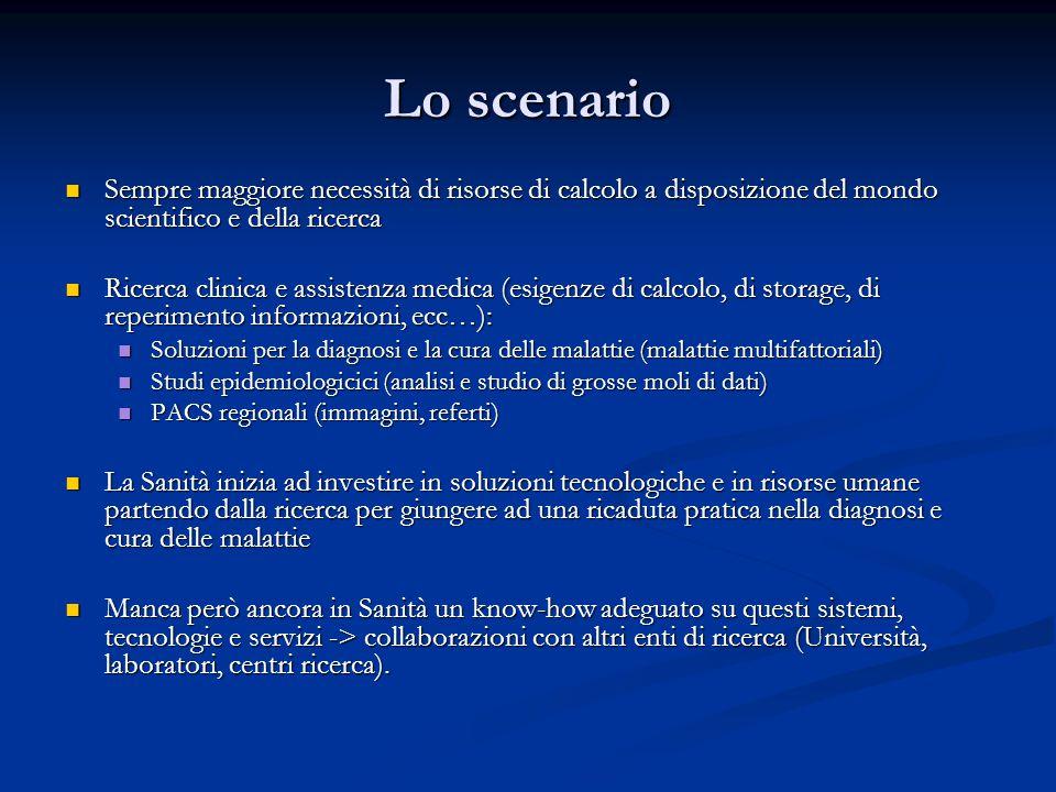 Lo scenario Sempre maggiore necessità di risorse di calcolo a disposizione del mondo scientifico e della ricerca.