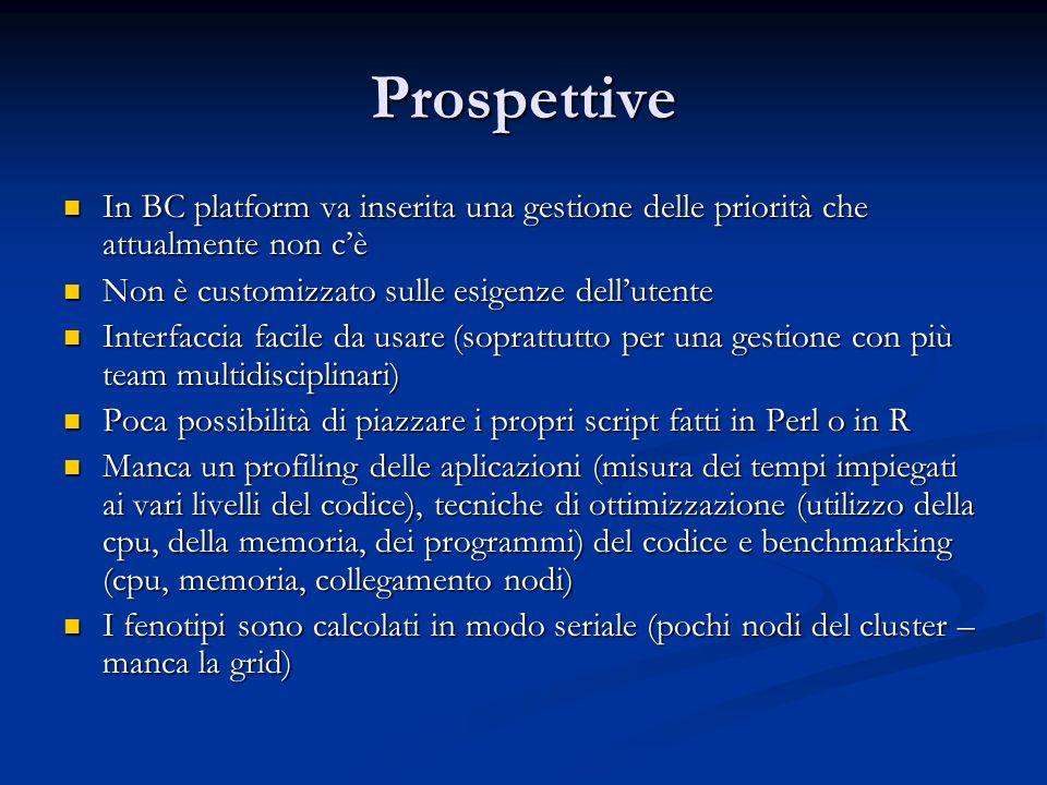 Prospettive In BC platform va inserita una gestione delle priorità che attualmente non c'è. Non è customizzato sulle esigenze dell'utente.