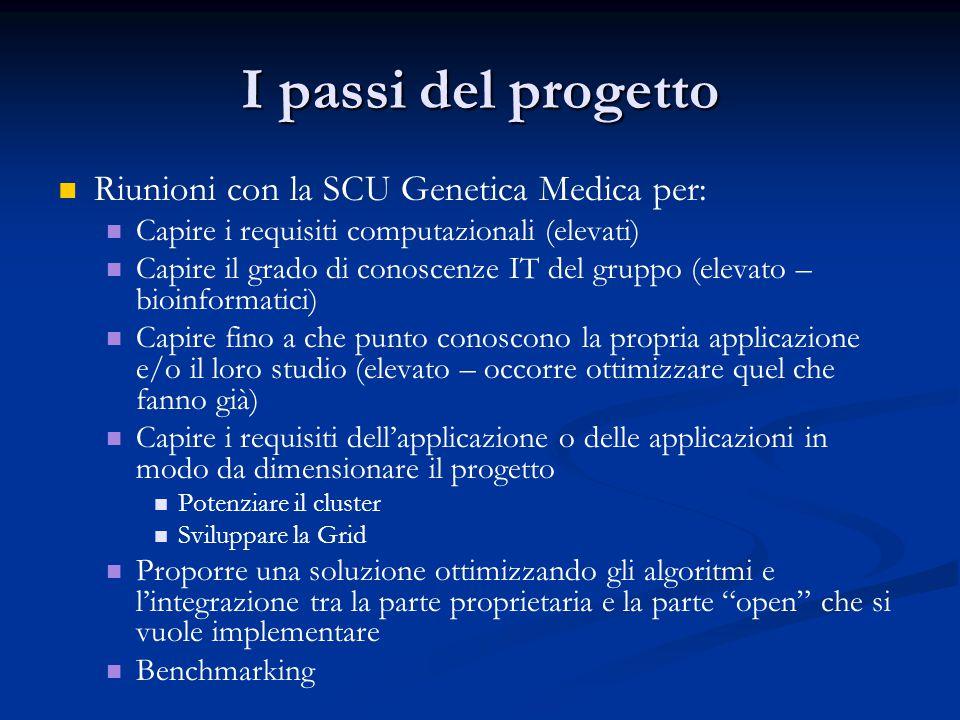 I passi del progetto Riunioni con la SCU Genetica Medica per: