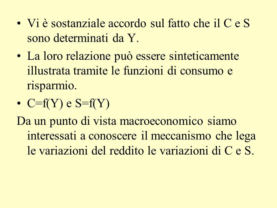 Vi è sostanziale accordo sul fatto che il C e S sono determinati da Y.