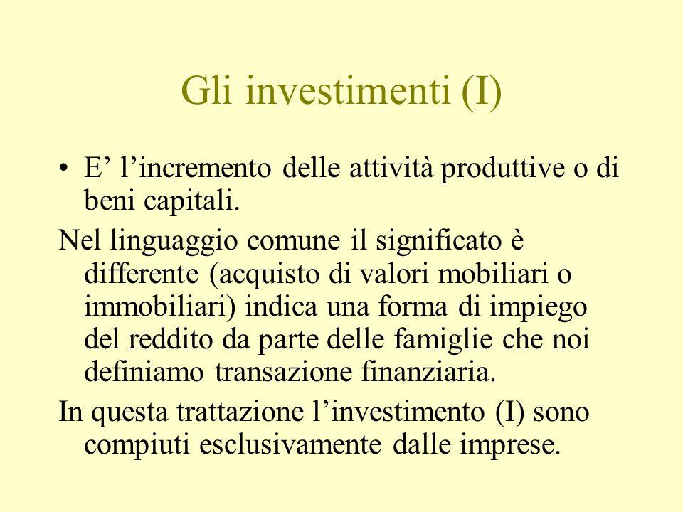 Gli investimenti (I) E' l'incremento delle attività produttive o di beni capitali.