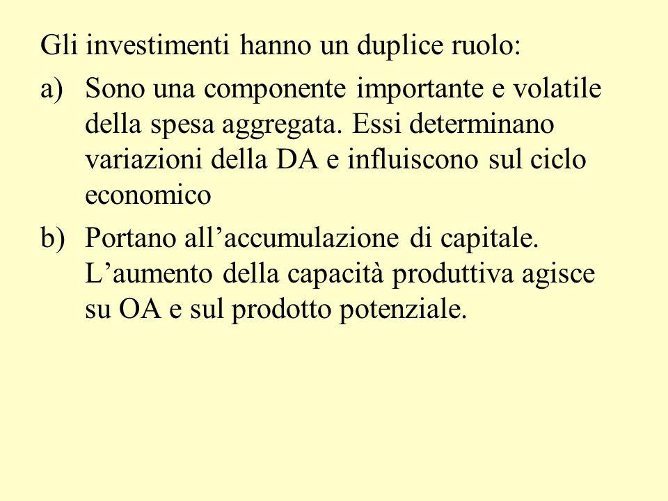 Gli investimenti hanno un duplice ruolo: