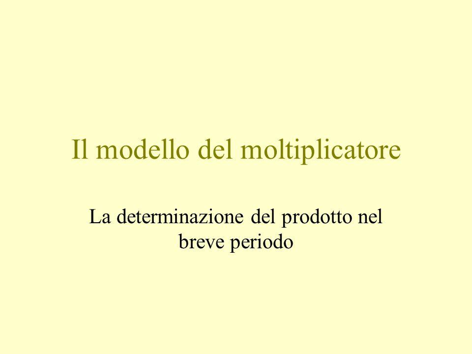 Il modello del moltiplicatore
