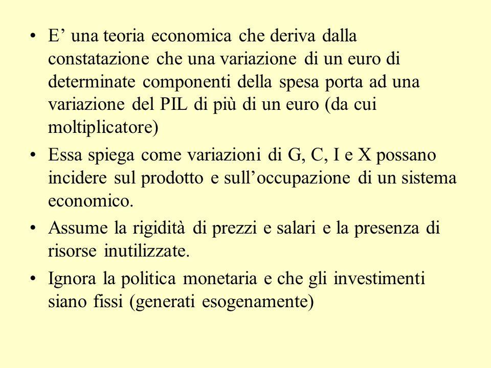 E' una teoria economica che deriva dalla constatazione che una variazione di un euro di determinate componenti della spesa porta ad una variazione del PIL di più di un euro (da cui moltiplicatore)